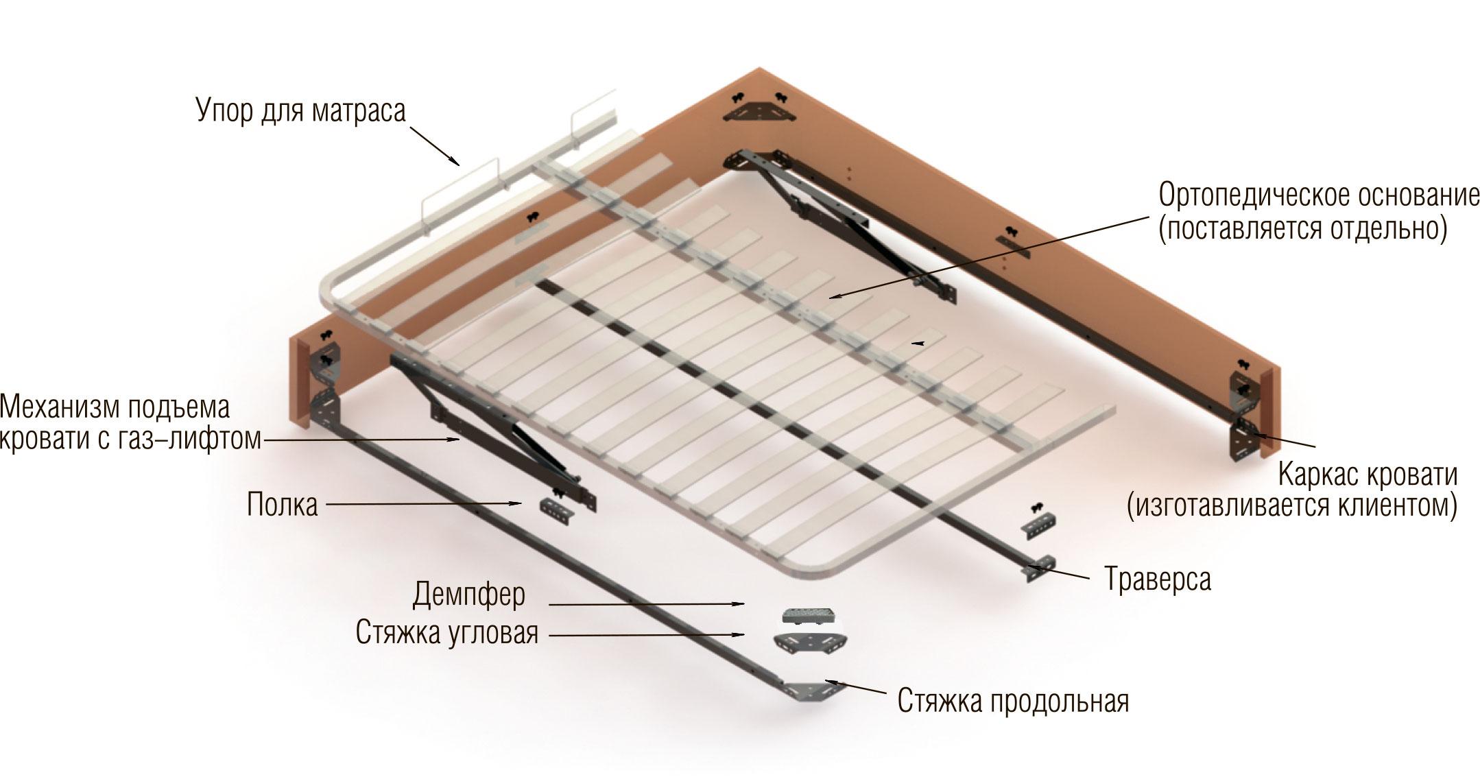 Как сделать самому подъемный механизм для кровати